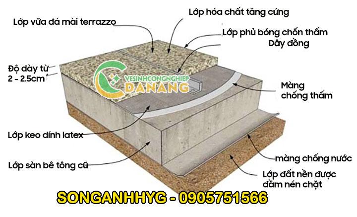 Chi tiết cấu trúc đá mài terrazzo