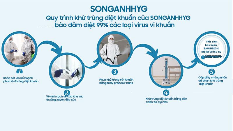 Quy trình phun khử trùng diệt khuẩn ngừa 99% virus